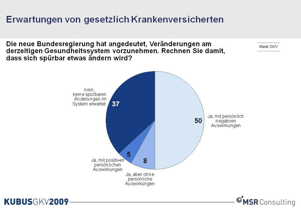 100227_GKV_Gesundheitssystem_Grafik