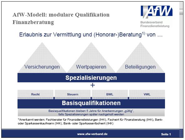 AfW-Stellungnahme-zur-Qualifikation in Vermittler: Gleiche Qualifikationsanforderungen für alle