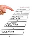 Businessplan Strategie Gründung