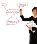 Produkte-Entwicklung-127x150 in Studie: Versicherungsvertriebe wollen einfachere Produkte