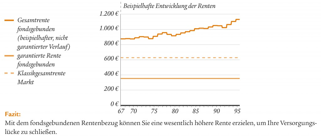 Bm2101-4463 Highlightblatt FRBZ 0717 V8 EinzelgrafikS2-1024x436 in Erfolgreich am Ball, über die ganze Spielzeit – mit Swiss Life Maximo