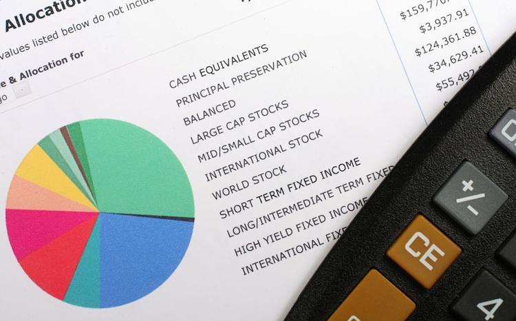 Asset-Allocation in Misch- und Rentenfonds sind Verkaufsschlager