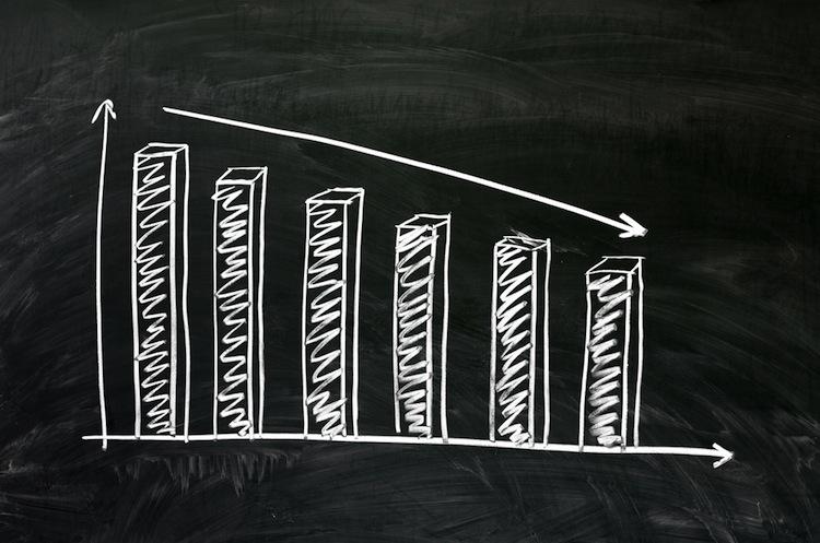 Dax-sinken in Lebensversicherungen: Garantiezins könnte weiter unter Druck geraten
