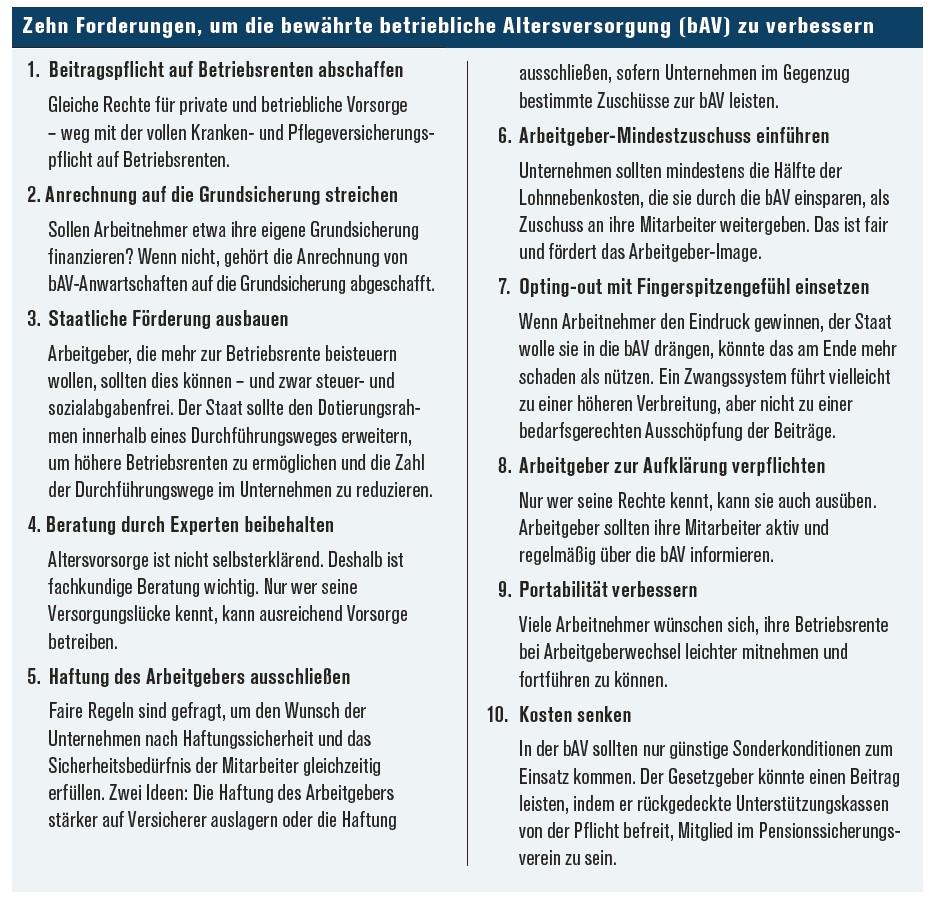 HDI-bAV-Forderungen in bAV: Potenziale im Breitengeschäft heben