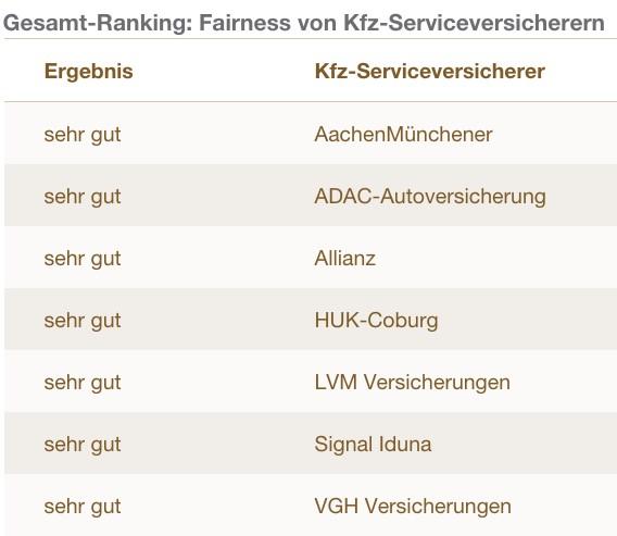 Kfz-serviceversicherer