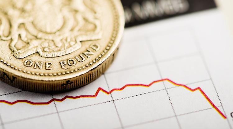 Britisches-Pfund in Britisches Pfund fällt weiter