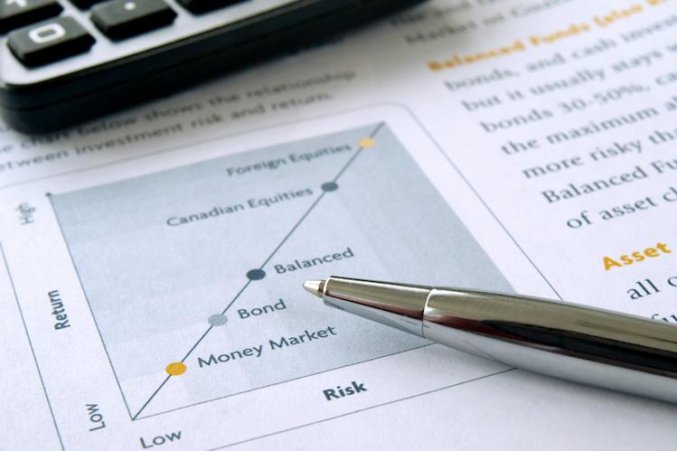 Invesco bietet neue Möglichkeit für institutionelle Investoren.