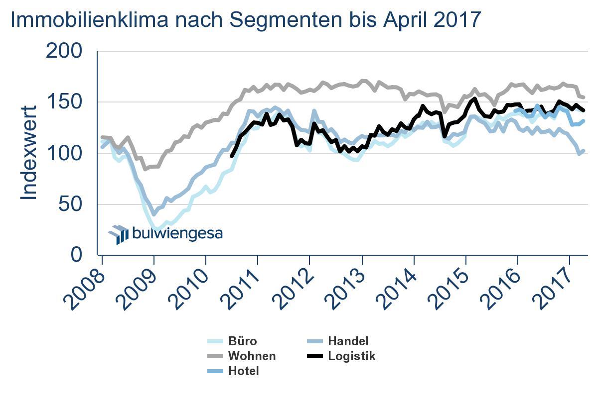 in Deutsche Hypo: Messlatte liegt höher