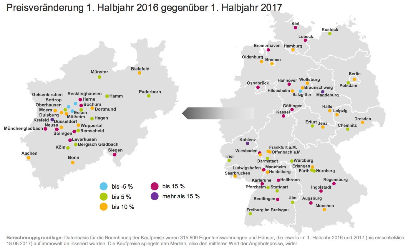 Bildschirmfoto-2017-07-04-um-13 51 42 in Boom der kleinen Großstädte: Wo die Kaufpreise am stärksten steigen