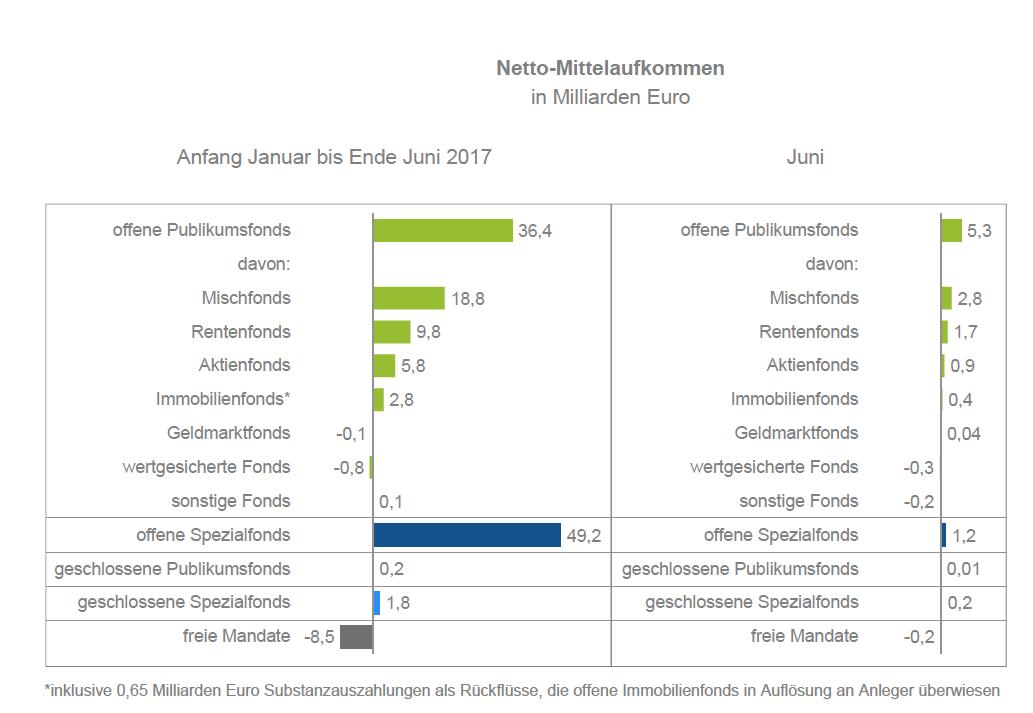 Bildschirmfoto-2017-08-09-um-12 20 53 in Zweitbestes Neugeschäft in einem Halbjahr
