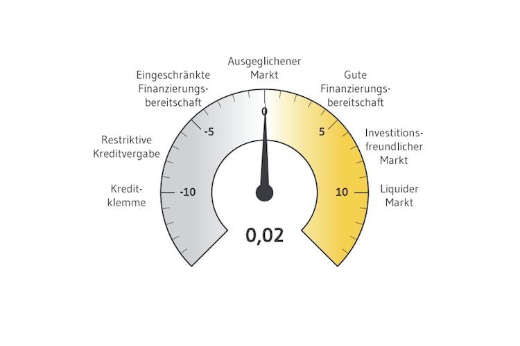 Stimmungsbarometer-q3-17 in Stimmung der Immobilienfinanzierer verschlechtert sich