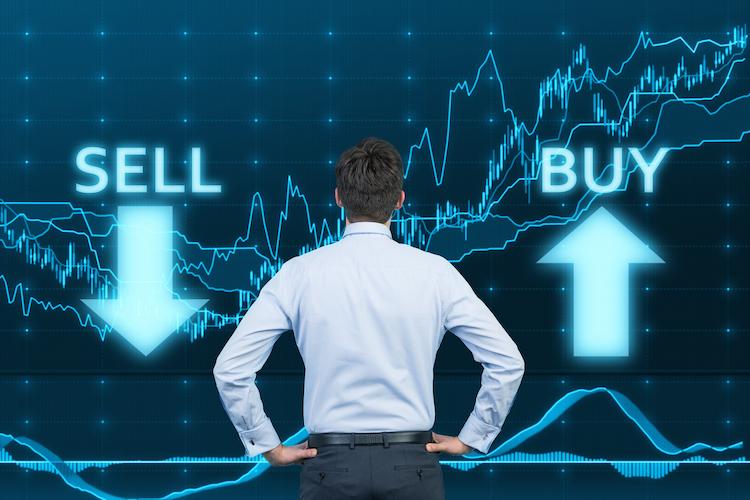 BuySell in Das Risiko an den Märkten ist nicht größer geworden