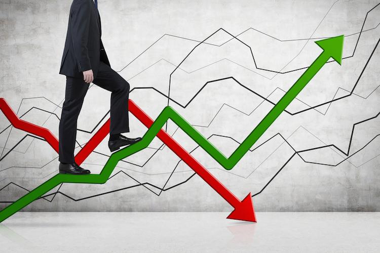 Boerse-dax-kurse-crash-chart-stock-market-shutterstock 212530915 in Marktperspektiven in tausend Stücken