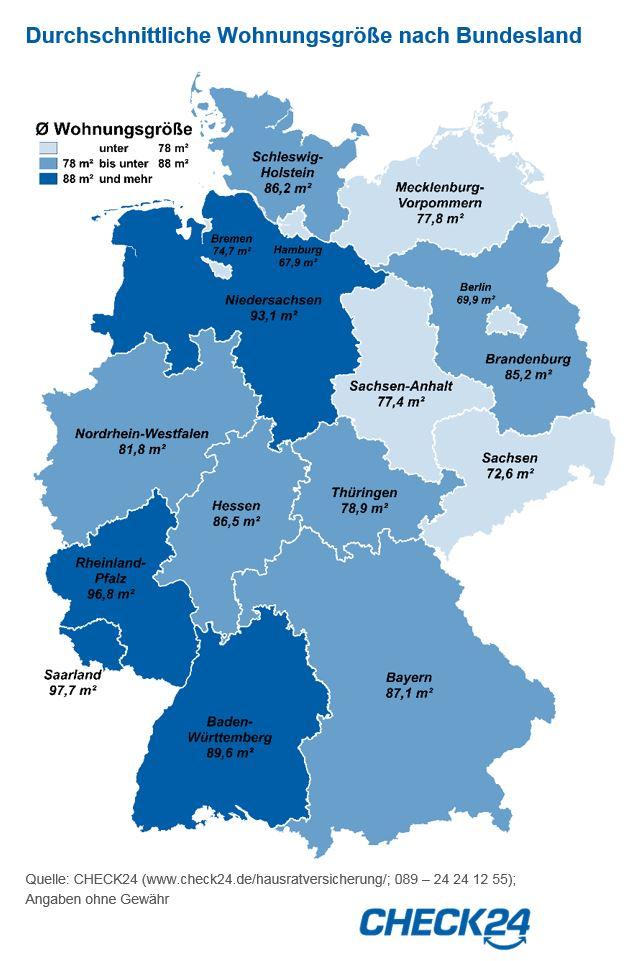 News-check24-05042018 in Wohnungsgrößen: Saarländer verfügen über die meisten Quadratmeter