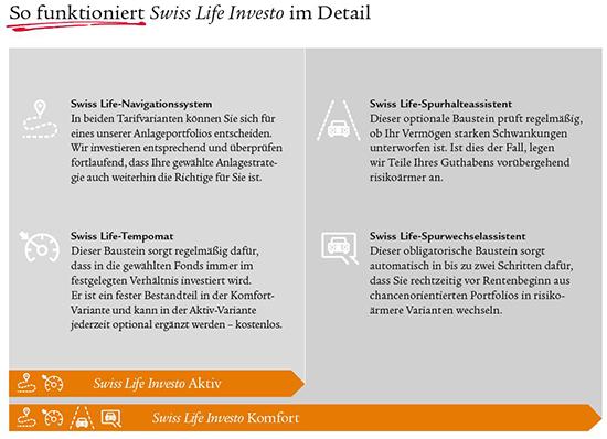"""Swiss-Life-Investo-im-Detail Web in Swiss Life Investo: """"Weil Flexibilität meine größte Freiheit ist."""""""