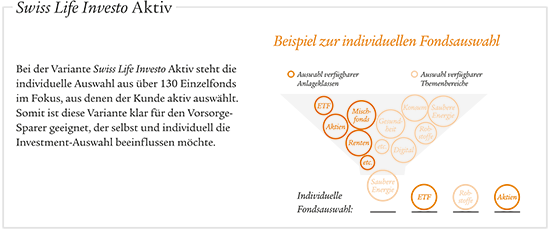 """Swiss-Life-Investo Grafik-Aktiv-Fondsauswahl Web in Swiss Life Investo: """"Weil Flexibilität meine größte Freiheit ist."""""""