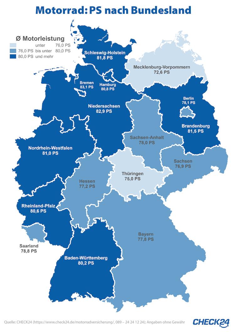 2019 05 22 CHECK24 Grafik Motorrad PS in Motorräder: Bremen hat die meisten PS