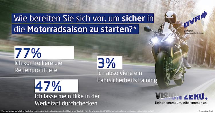 DVR Motorrad-Infografik in Sicher in die neue Motorradsaison starten