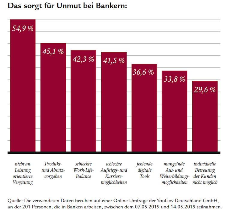 Bildschirmfoto-2019-06-07-um-16 19 05 in Anlageberatung: Wir punkten mit einem ganzheitlichen Ansatz bei Ex-Bankern