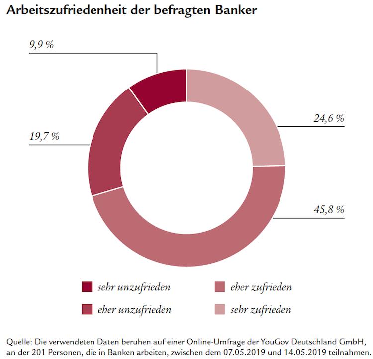 Bildschirmfoto-2019-06-07-um-16 19 26 in Anlageberatung: Wir punkten mit einem ganzheitlichen Ansatz bei Ex-Bankern