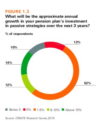 Bildschirmfoto-2019-06-24-um-14 21 51 in Stewardship: Anleger wollen aktiv mitentscheiden