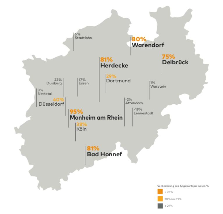 Bildschirmfoto-2019-07-17-um-09 20 41 in Anstieg um 95 Prozent oder Rückgang um 19 Prozent: Hauspreise in NRW klaffen weiter auseinander