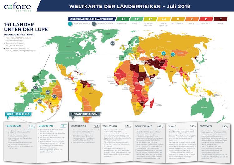 Coface Weltkarte 07-2019 in Coface: Nur noch vier Länder mit A1 bewertet