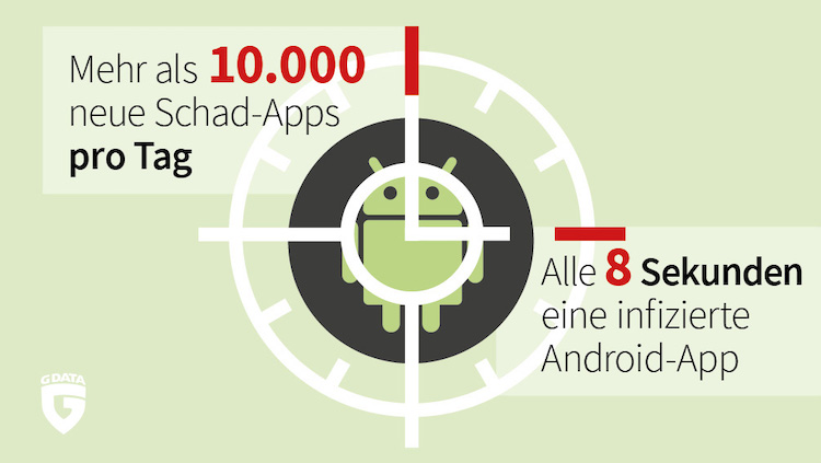 G DATA-Infographic-MMR-HJ1-2019-Infected Android Apps-DE-Logo-1 in Keine Entspannung bei Android-Malware