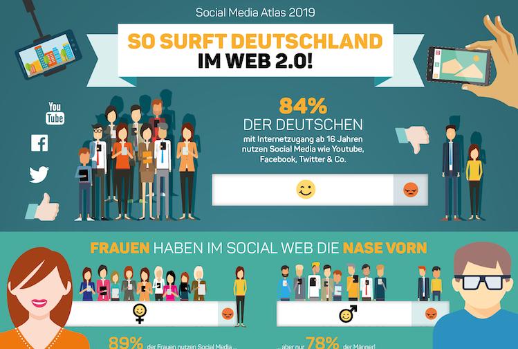 Ohne-Titel-30 in Mehr als acht von zehn Onlinern nutzen Social Media