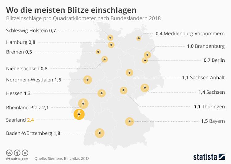 Infografik 10252 Wo Die Meisten Blitze Einschlagen N in Blitzlandkarte: Im Saarland kracht es am Häufigsten