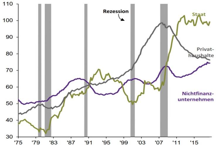 """Unnamed-1 in Zentralbanken """"tanzen um das goldene Inflationsziel"""""""