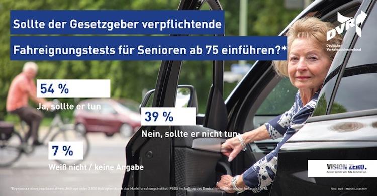 in Mehrheit für Fahreignungstests ab 75 Jahren