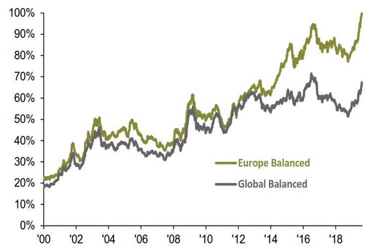Unnamed in Ebbe an den Finanzmärkten – Alternativen sind gefragt