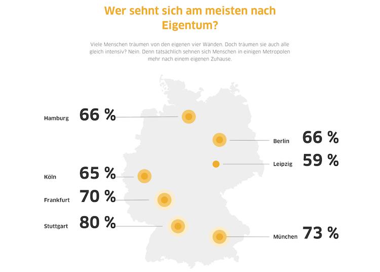 Bildschirmfoto-2019-10-02-um-13 32 53 in Wohnen: Ankleidezimmer oder Alarmanlage – was die Deutschen wollen