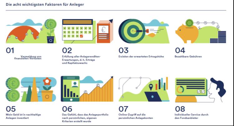 Bildschirmfoto-2019-10-17-um-12 47 29 in Nachhaltiges Investieren: Der Überzeugung folgen keine Taten