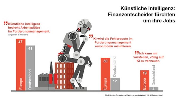 Bildschirmfoto-2019-11-05-um-23 18 44 in Deutsche Unternehmen fremdeln mit Künstlicher Intelligenz