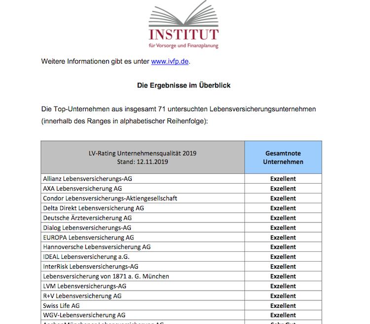 Bildschirmfoto-2019-11-13-um-13 09 36 in Alles im grünen Bereich - IVFP veröffentlicht LV-Rating Unternehmensqualität