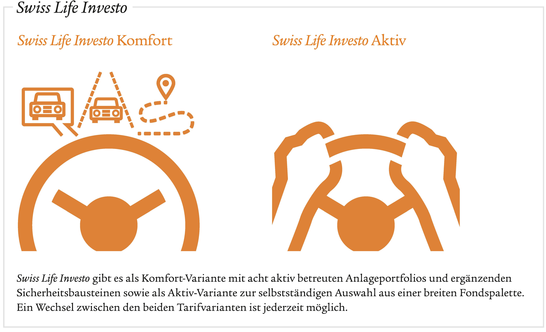Swiss-Life-Investo Grafik-2-Tarifvarianten DRUCK in Mehr Flexibilität für die Altersvorsorge