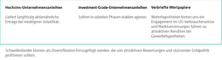 Bildschirmfoto-2019-12-09-um-18 29 55 in 2020: Das gilt für Investments in US-Anleihen