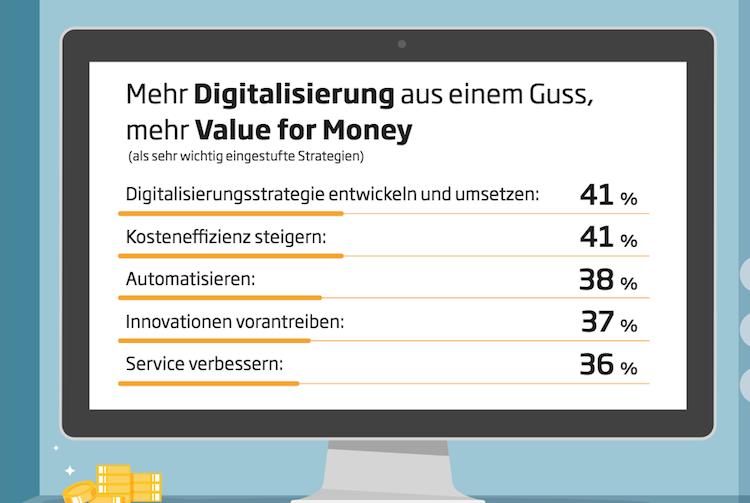 Bildschirmfoto-2019-12-17-um-10 08 28 in Banken: Digitalisierung soll Allfinanz-Geschäft beflügeln