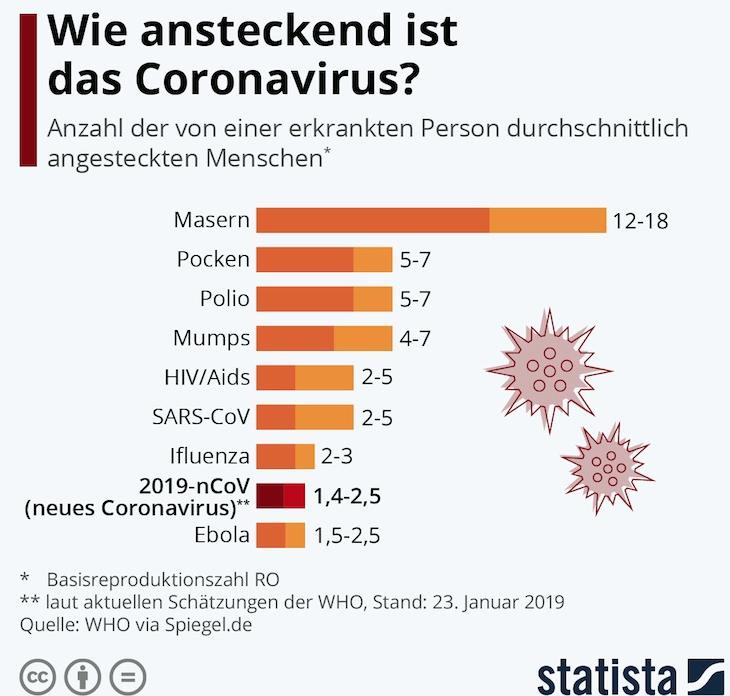 Bildschirmfoto-2020-01-28-um-16 23 41 in Coronavirus: Barmer schaltet Hotline für alle Bundesbürger