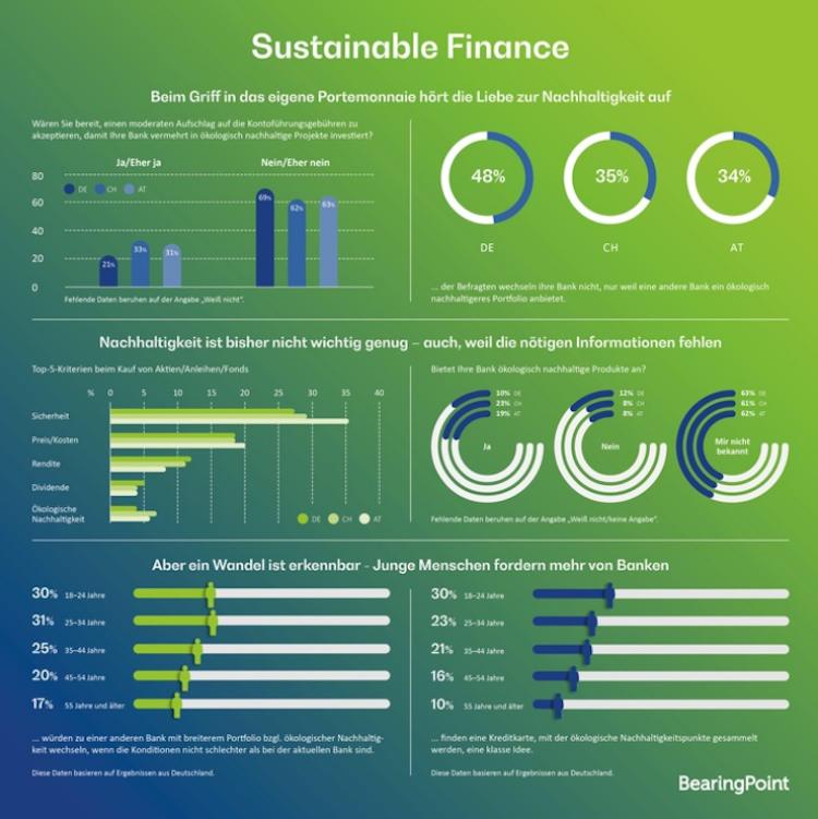 Bildschirmfoto-2020-02-17-um-12 53 07 in Nachhaltigkeit hört auf, wenn die Rendite sinkt