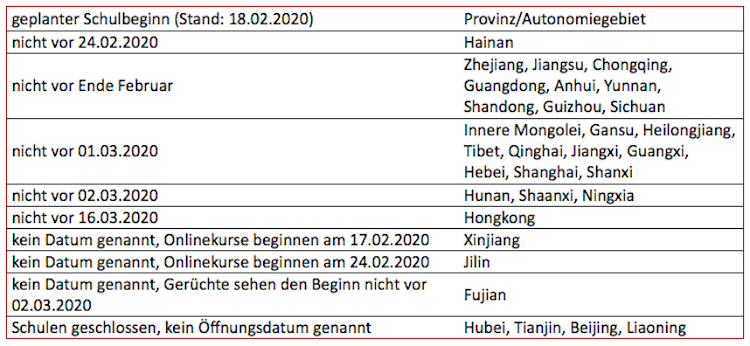 Bildschirmfoto-2020-02-18-um-16 48 32 in China in der Krise: Normalität ist noch weit weg
