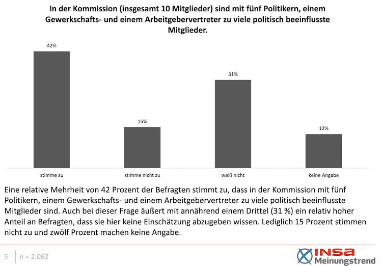 Bildschirmfoto-2020-04-08-um-11 33 44 in DIA-Umfrage: Bürger über Ergebnisse der Rentenkommission enttäuscht