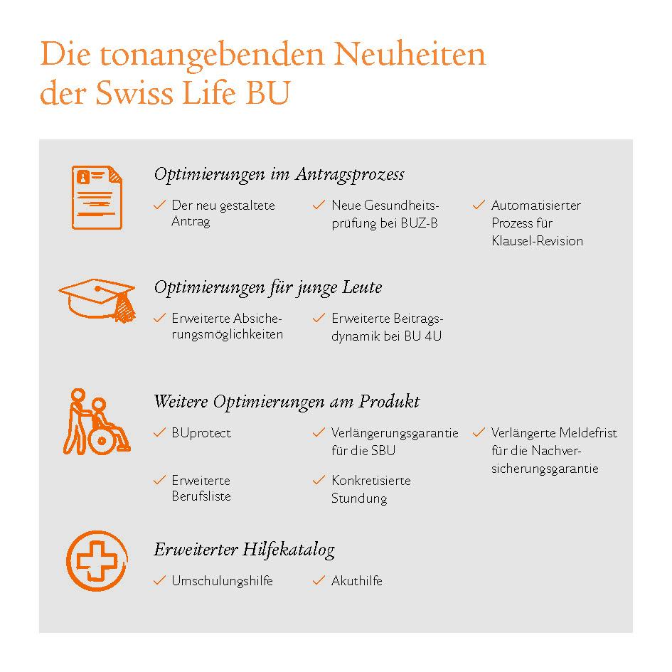 Tabellarische Aufstellung der BU-Neuheiten von Swiss Life