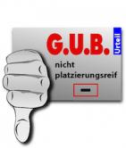 G.U.B.-Minus für Dreiplus-Fonds