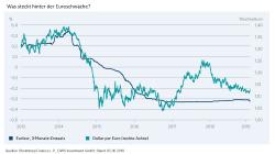 Trauriges Jubiläum: Vor fünf Jahren führte EZB erstmals Negativzinsen ein