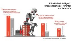 Deutsche Unternehmen fremdeln mit Künstlicher Intelligenz