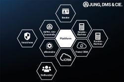 Plug & Play: Die führende Plattform für Makler, Mehrfachagenten und Banken