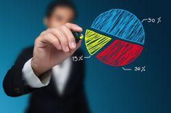 Gewerbeversicherung: Makler bauen Marktanteil aus